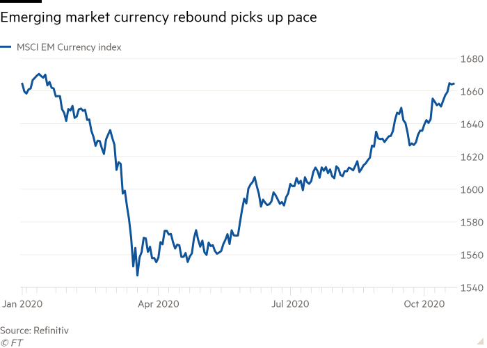 Line chart showing Emerging market currency rebound picks up pace