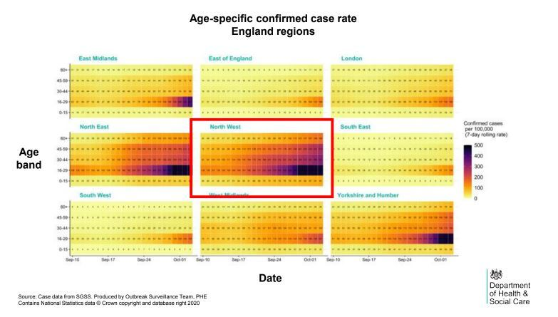 The North West has seen the highest number of confirmed cases per 100,000, according to a Government heat chart
