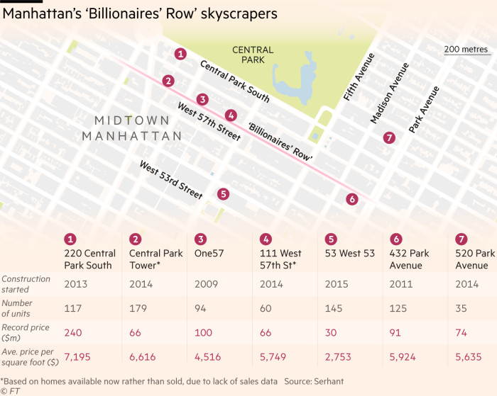 Maps showing Manhattan's 'Billionaires' Row' skyscrapers