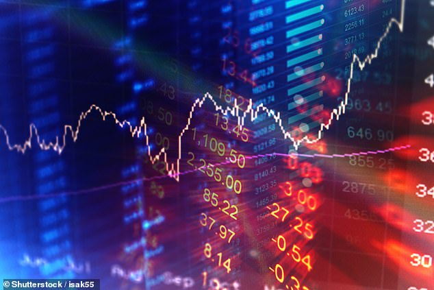 Shot in the arm: In London the FTSE 100 finished up 166.32 points at 6756.11 - the highest level for six weeks but still 14 per cent below the record levels of 2018