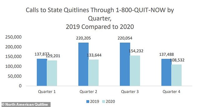 There was a 6% drop in the first quarter of 2020 compared to 2019 followed 3by a 39% drop, 30% drop and and 21% in quarters two, three and four, respectively