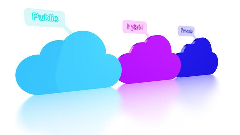 Hybrid cloud concept