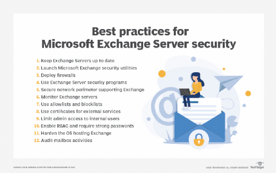 Best practices for Microsoft Exchange Server security