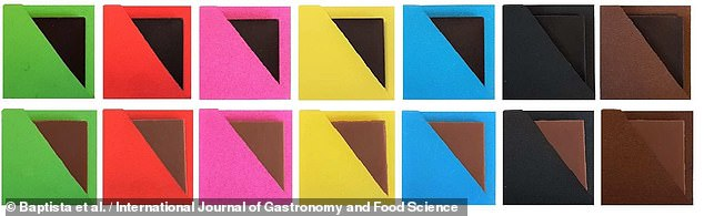 Each participant was shown a photograph of two milk chocolate and two dark chocolate bars, each of which came in packaging of a specific colour — either black, blue, brown, green, red, pink or yellow, as pictured above