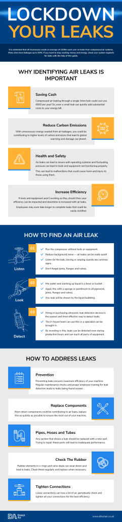 How Can Regular Air Leak Checks Help Save UK Businesses Money in the Future?