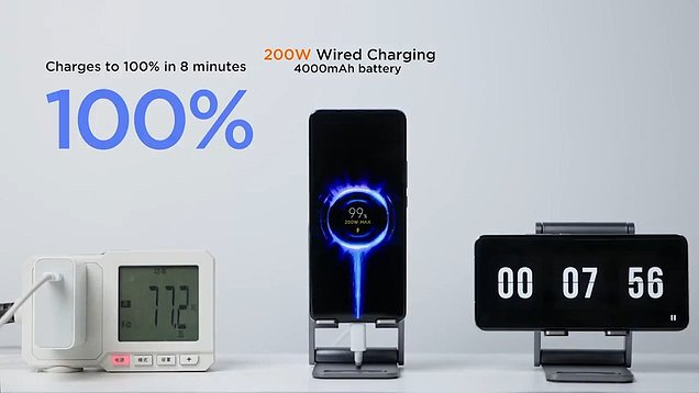 Smartphone charges to 100% in just 8 minutes