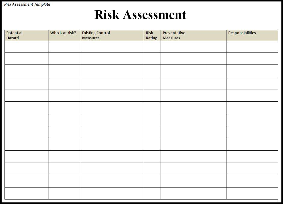 Risk Assessment Template | Free Business Templates
