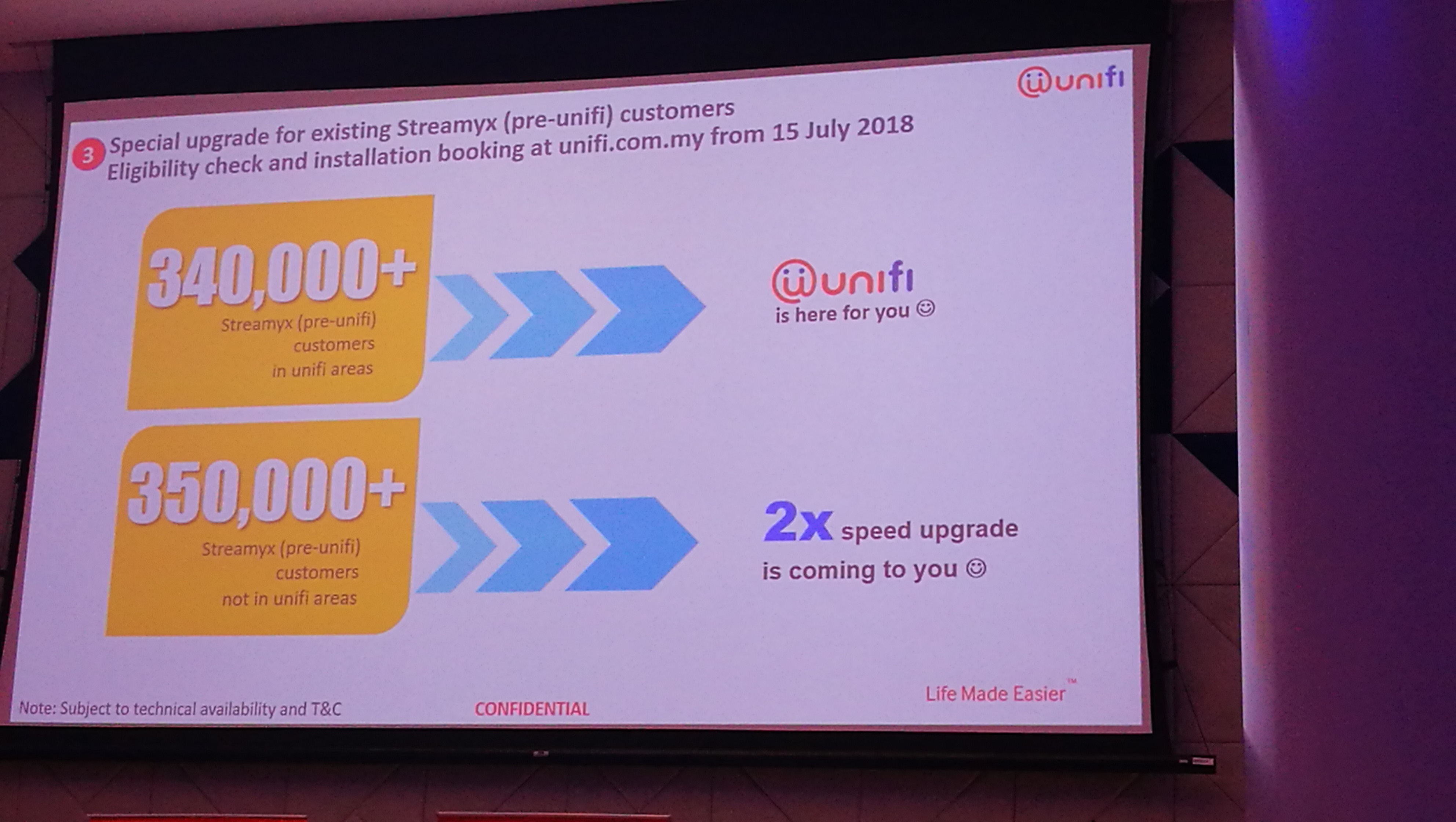 Unifi unveils broadband and mobile plans upgrade - Business