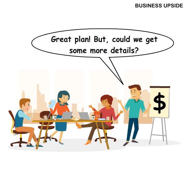 Importance of Sales Revenue
