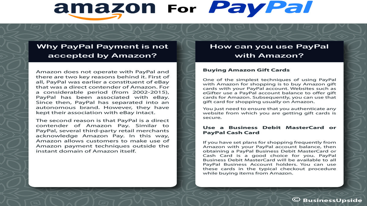 PayPal for Amazon