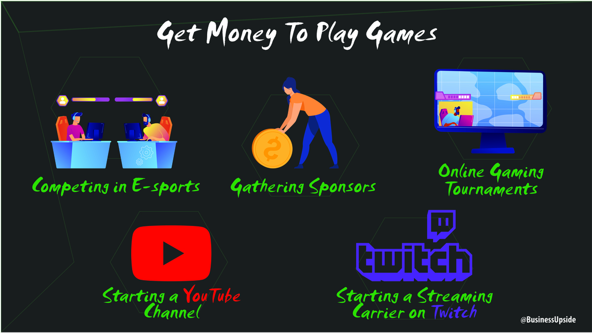 play-games-and-make-money