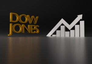current dow futures