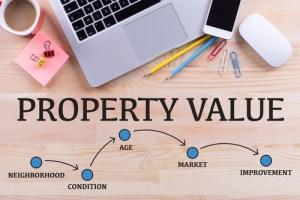 online home appraisal