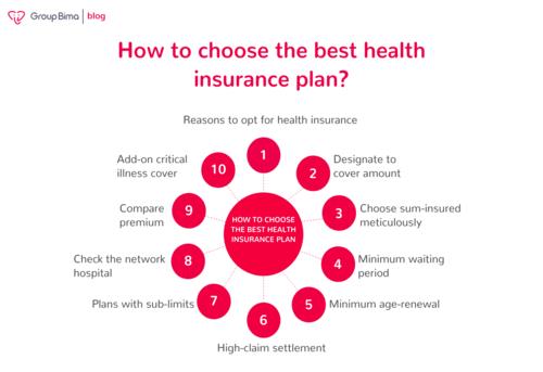 Choose A Health Plan