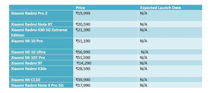 Xiamo Price Listing