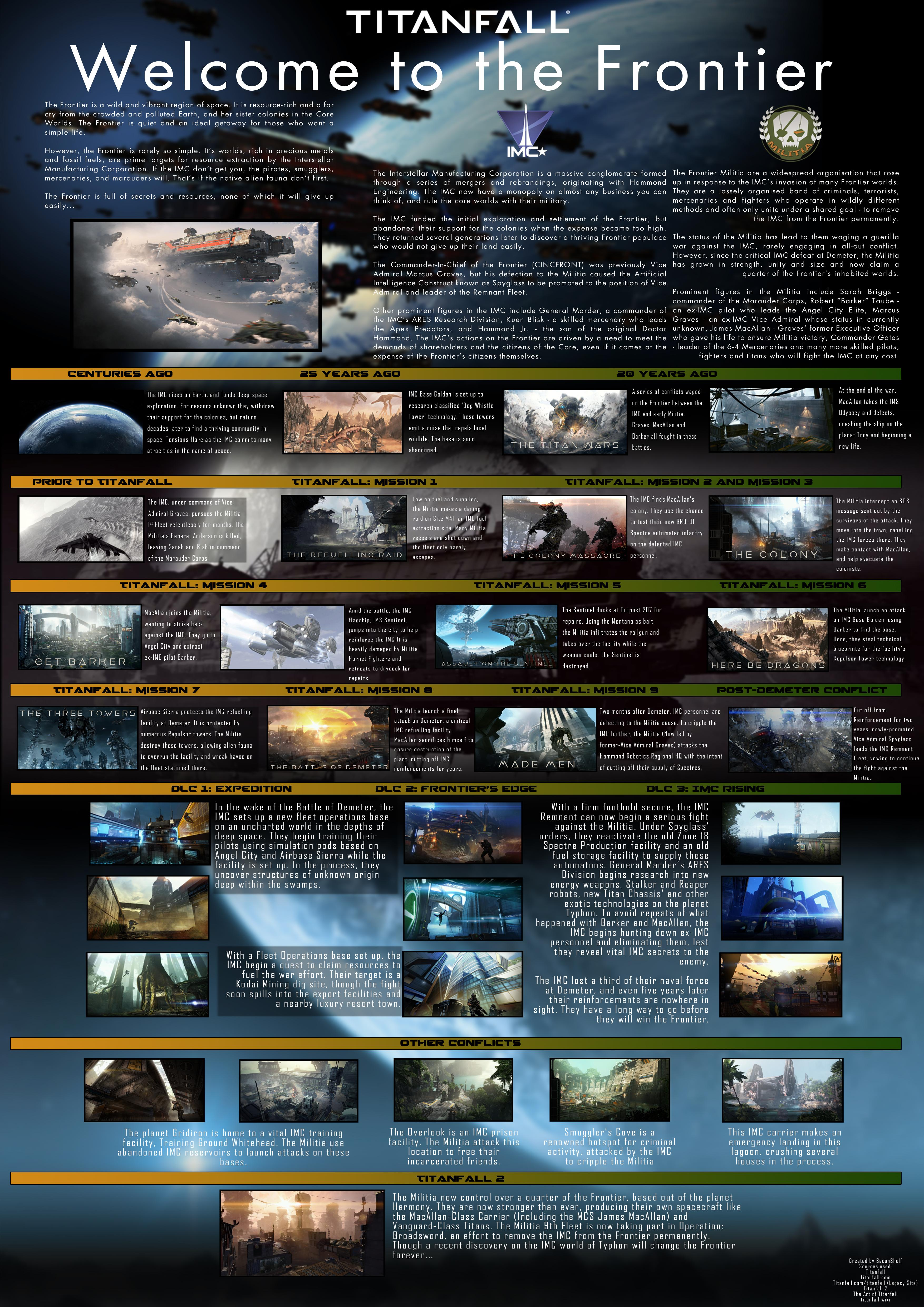 titanfall2-infographic