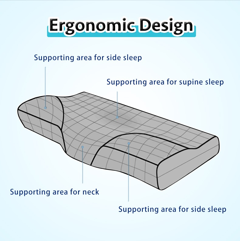 Cervical Pillow Memory Foam For Neck Pain Ergonomic Design