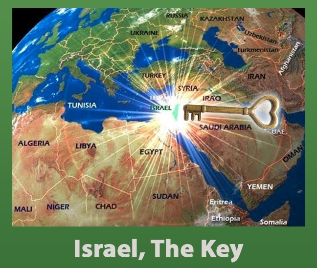 Israel Is The Key To Unlock Rapture Timing