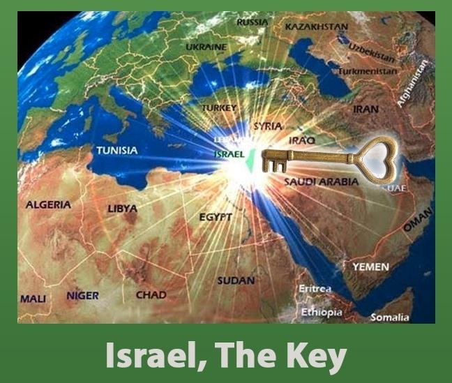 Israel-Is-The-Key