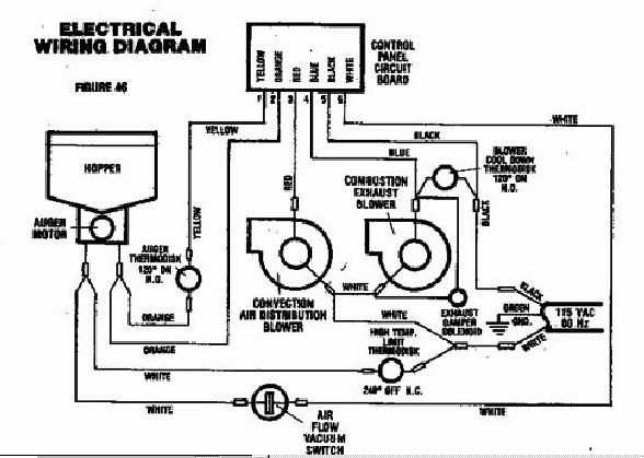 Goodman Furnace Parts Manual