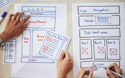 Must-Have Website Elements for Professional Services