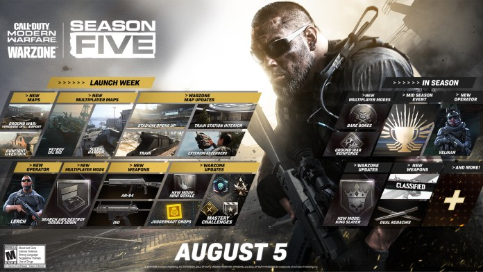 Call of Duty: Modern Warfare & Warzone Patch Notes for August 4th