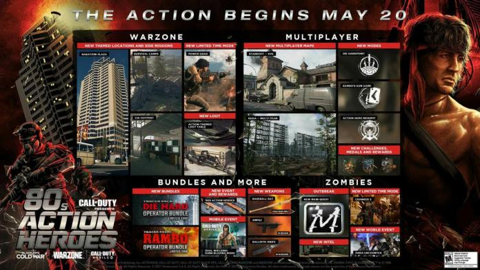 Everything New In CoD: Warzone For Season 3 Reloaded