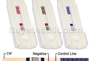 Why use drug test kits