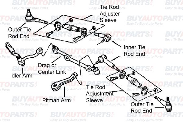 1500 Chevy Steering 1988 Column Diagram