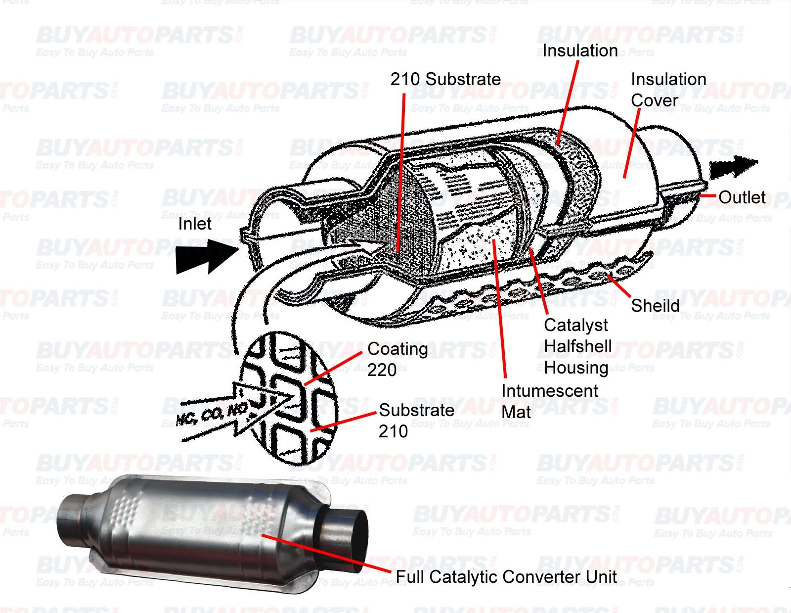 Repair Catalytic Converter