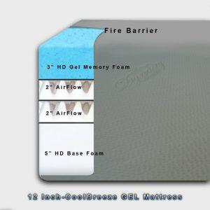 Gel Memory Foam Mattress Review02