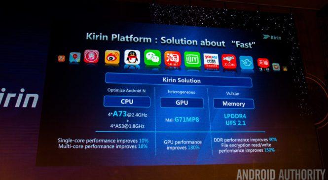 Huawei p10 plus Processor