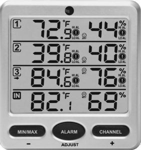 Best Hygrometer Review in 2020- A Step By Step Guide 4
