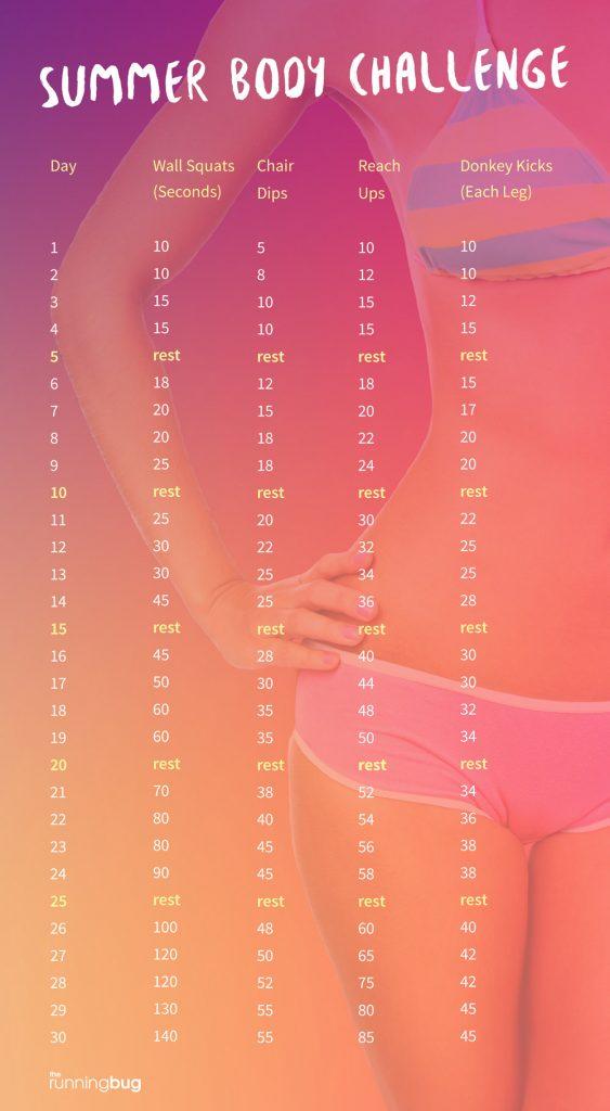 Summer Body Challenge IMG_0803