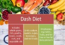 A Complete Overview Of DASH Diet, Guidelines & Meal Plans