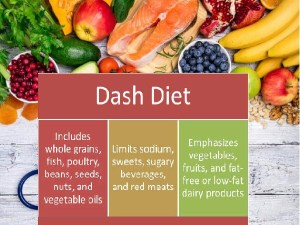 dash diet tips for beginners