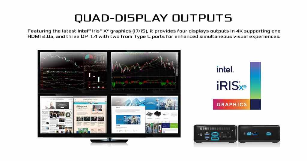 5 Quad Display Outputs