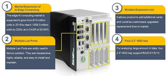 TANK 880 Q370 edge computing industrial embedded system 3