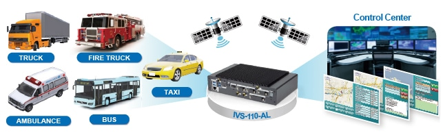 IVS 110 AL Fleet Management Tracking System