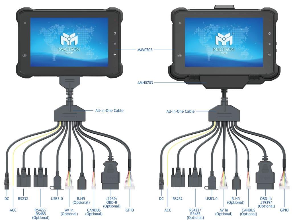 IO MAV0703 cable