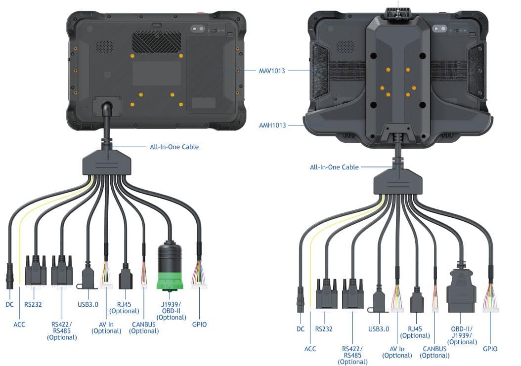 IO MAV1013 cable