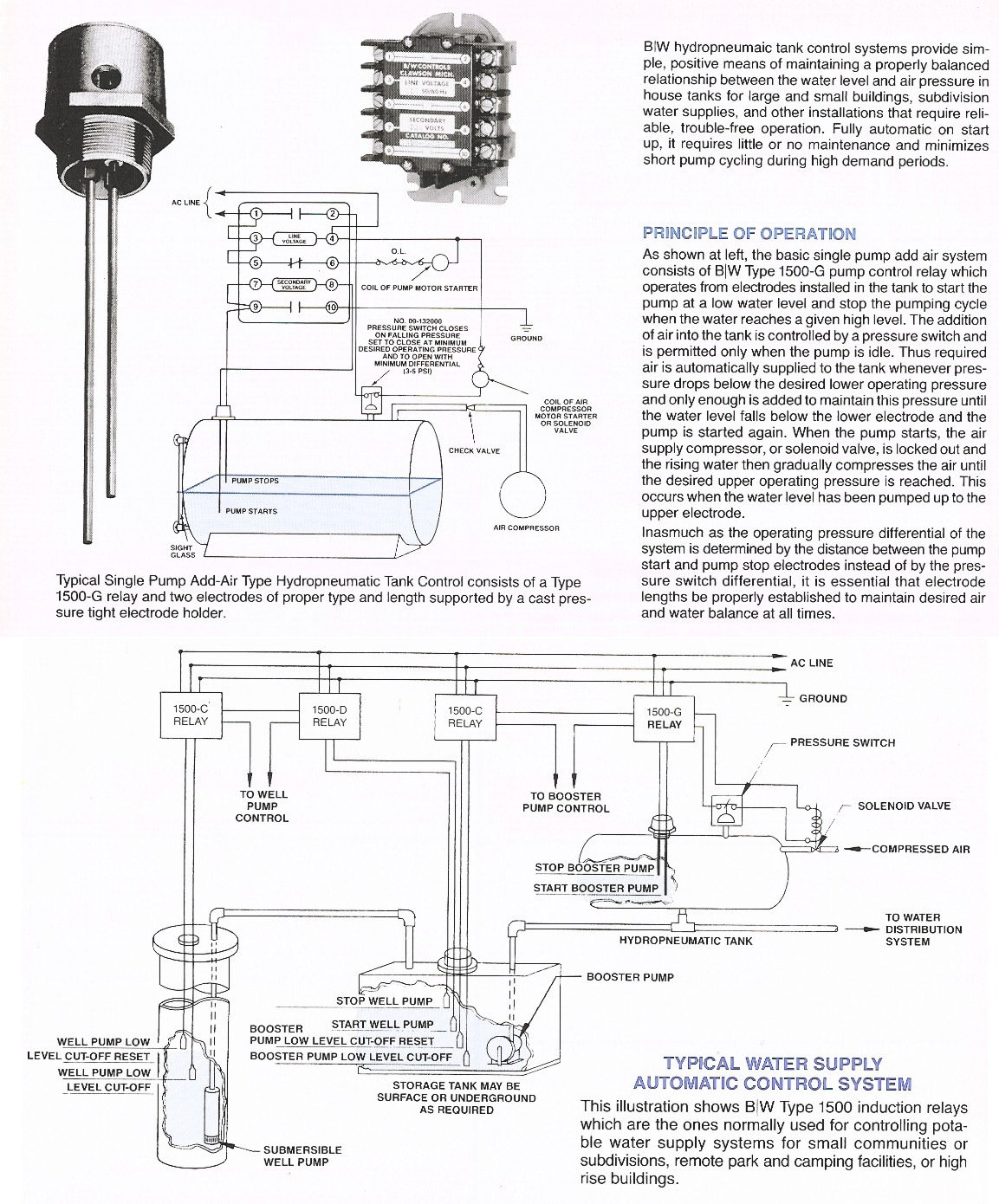 Water Pump Relay Switch