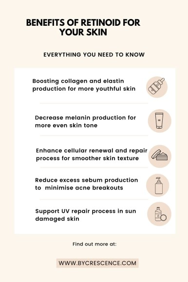 Benefits of Retinoid For Your Skin