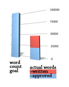 wordcountold.png