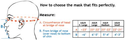 Adult Mask Sizing Chart