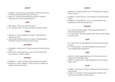 125 Homographs and Homonyms