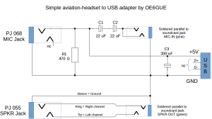 blog :: Aviation Headset to USB Adapter