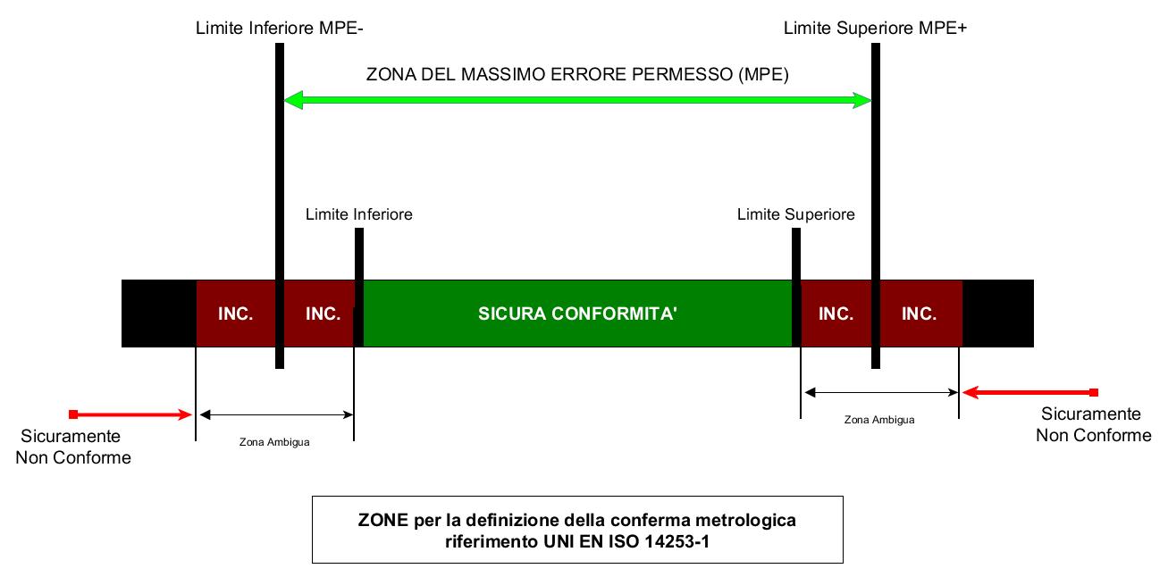 MPE-1