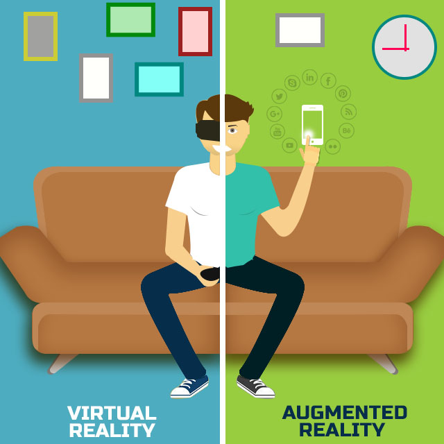 Image result for Virtual and Augmented Reality