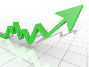 stock market up e1440767604631 - How you could have made 10% in 3 days!